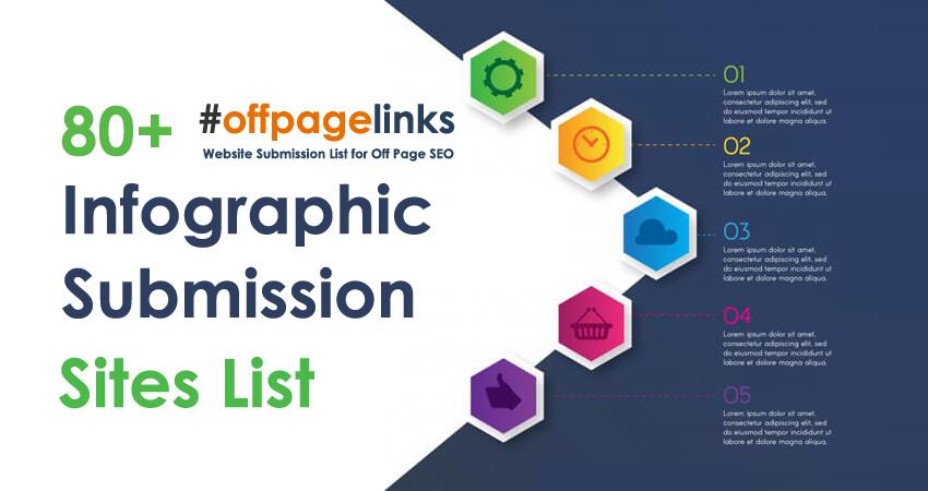 Infographic Sites List